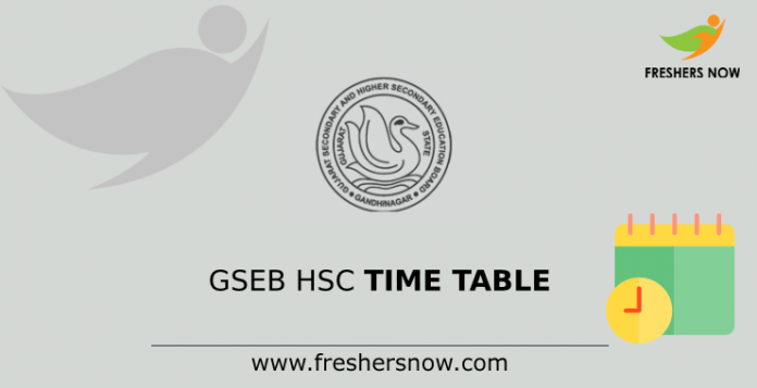 GSEB-HSC-Time-Table