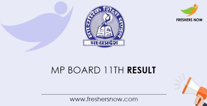 MP Board 11th Result