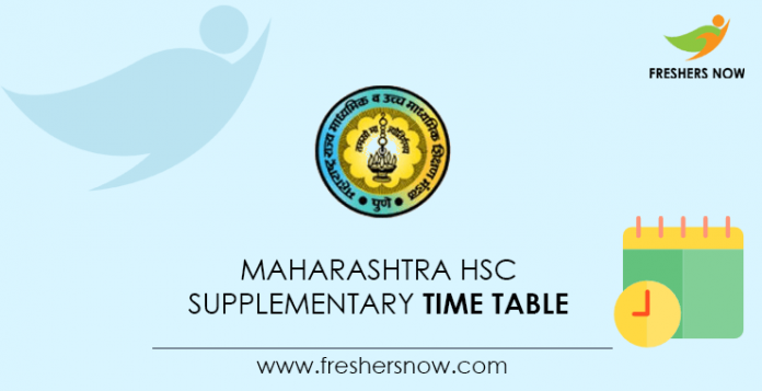 Maharashtra HSC Supply Time Table